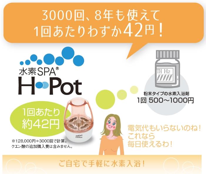 水素水風呂SPAHpot説明